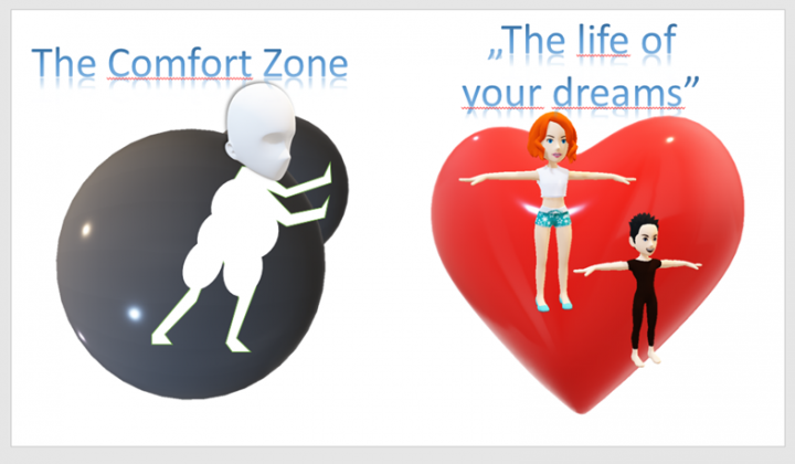 Pathological comfort zone vs. the sanogenetic comfort zone